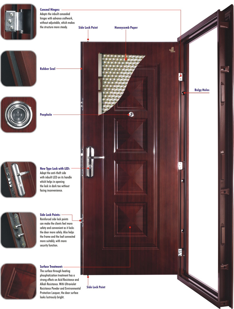 Guard Security Steel Doors